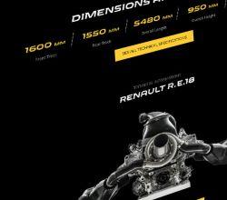 responsive, intégration - Renault Sport - 2017